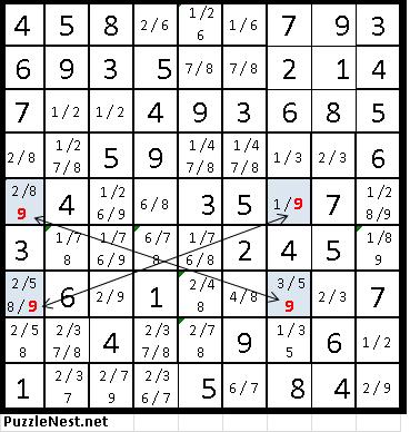 x-Wing Sudoku